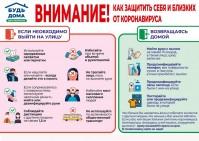 Как защитить себя и близких от коронавируса