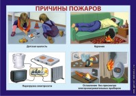 Дудинцам напоминают о правилах пожарной безопасности в быту
