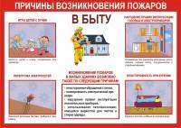 Соблюдение правил пожарной безопасности сохранит жизнь и имущество