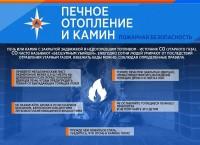 Соблюдайте осторожность при использовании печного отопления!